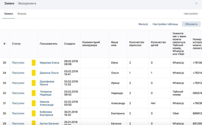 409 заявок на экскурсии в Таиланде за 16 325 рублей