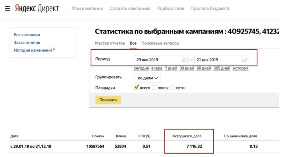 6 804 лида для сети туристических агентств за 11 месяцев. Трафик из всех каналов на 965 551 рублей.