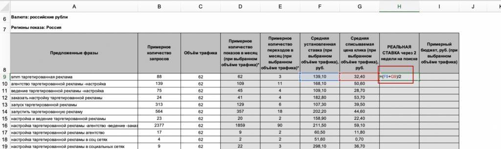 Как посчитать и рассчитать прогноз бюджета для контекстной рекламы фото 6
