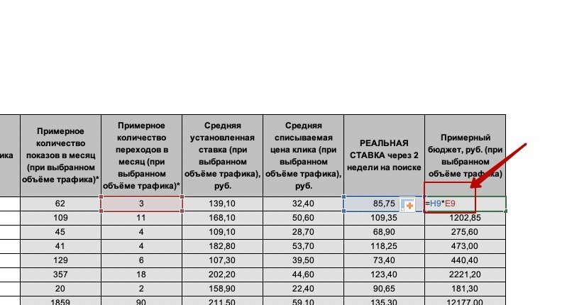 Как посчитать и рассчитать прогноз бюджета для контекстной рекламы фото 9
