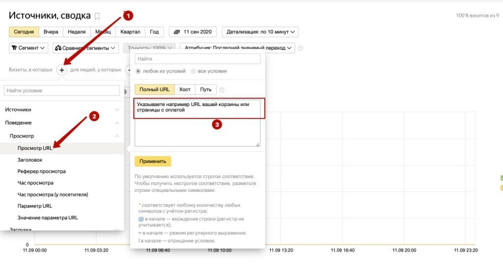 Как настроить и сделать ретаргетинг в Яндекс Директ
