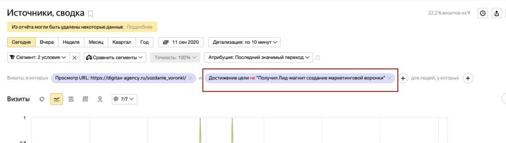 Как настроить и сделать ретаргетинг в Яндекс Директ фото 10