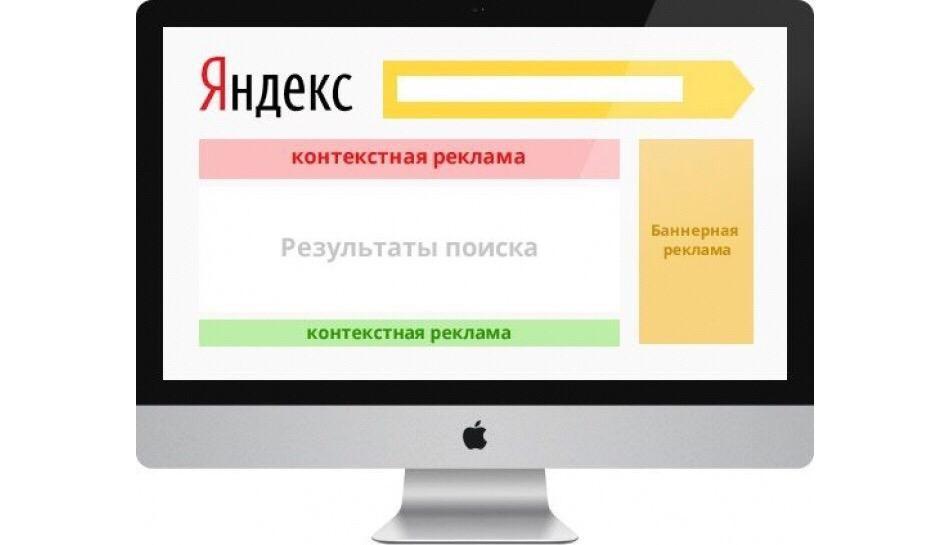 Бесплатный аудит рекламной кампании Яндекс Директ